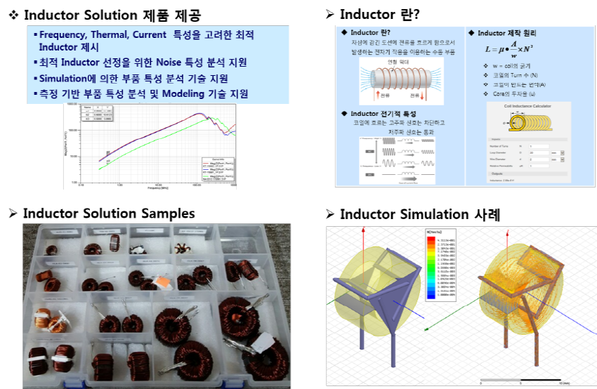 Inductor-image_850x554.png